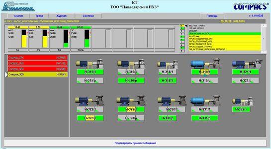 Система неразрушающего контроля КОМПАКС показывает результаты вибромониторинга в виде цветных пиктограмм с текстовыми сообщениями экспертной системы