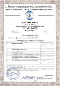 Приложение 1 к Свидетельству об аккредитации независимого органа по аттестации персонала в области неразрушающего контроля
