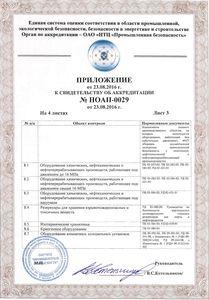 Приложение 3 к Свидетельству об аккредитации независимого органа по аттестации персонала в области неразрушающего контроля