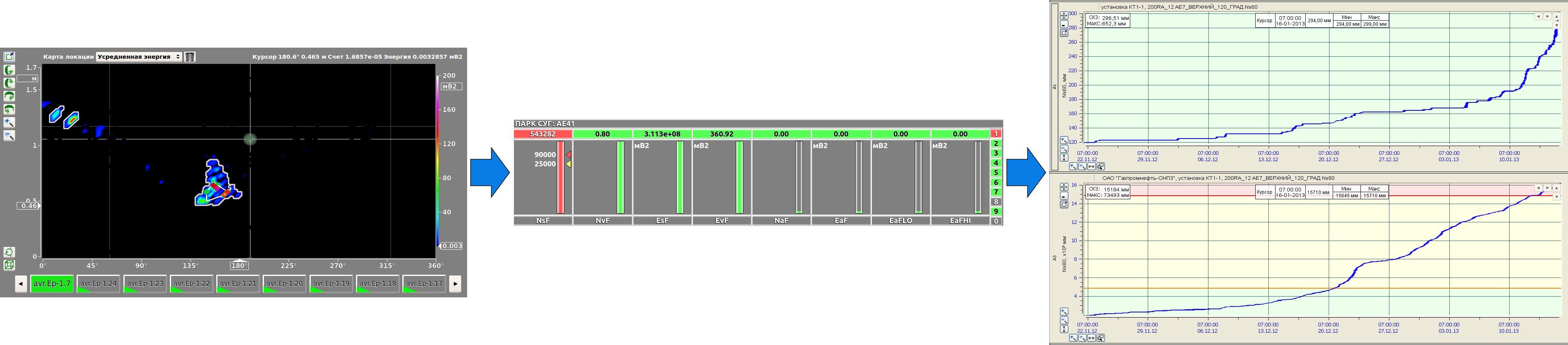 Автоматическое распознавание источников акустической эмиссии системой КОМПАКС-АЭ