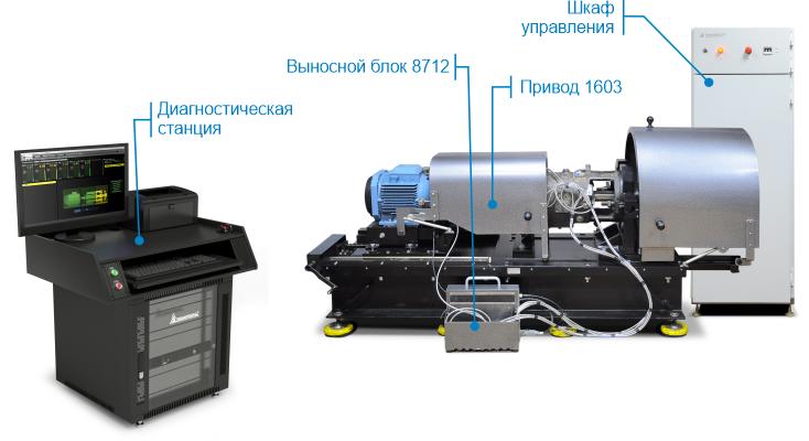 Диагностика качества сборки подшипниковых опор насоса и проведение двухплоскостной динамической балансировки роторов консольных насосов в собственных подшипниках